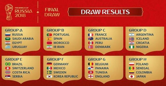 گروه ایران در جام جهانی 2018 مشخص شد