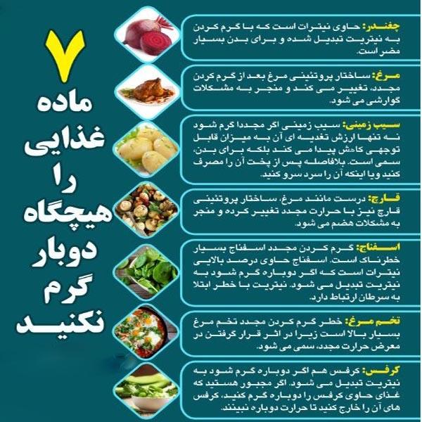 آشنایی با برخی غذا هایی که نباید دو بار گرم کنیم.
