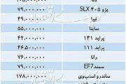 قیمت خودرو شنبه 16 شهریور در بازار ایران